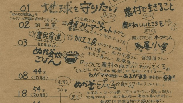 2002年に作成された久仁江さんの100年計画。この計画の通りになりすぎていて驚きです
